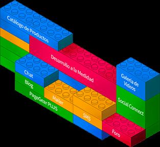 Plataforma Módular