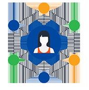 Diseño de Páginas Web Administrables con Integracion a Redes Sociales